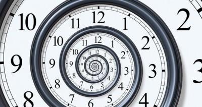 Non-Linear Indicators – Cyclic Time Part 1