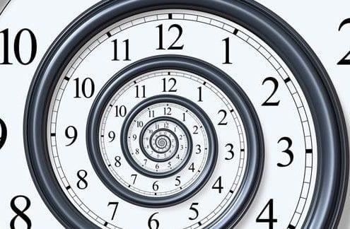 Cyclic Time