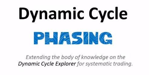Dynamic trading indicators pdf